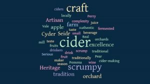 word cloud of cider words