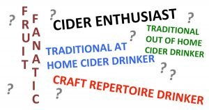 words describing cider drinkers