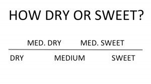 Line showing different levels of dryness or sweetness