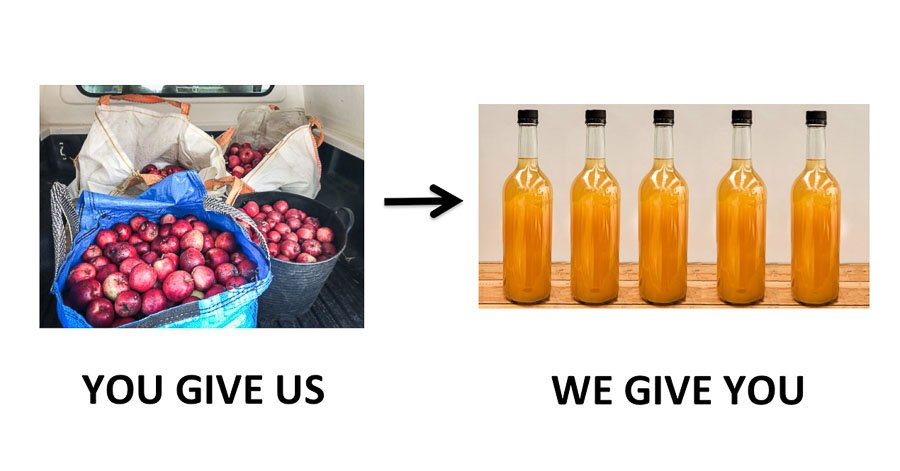 bags of apples and bottles of juice